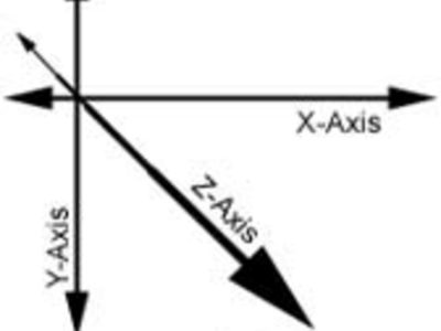 New Osaki Models - and a Lesson on 3D Rollers! - xaxis
