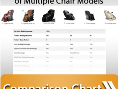 Advantage: Massage Chair Relief - comparison chart